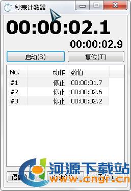 秒表计数器(Stopwatch) 1.1 绿色版