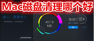 Mac磁盘清理