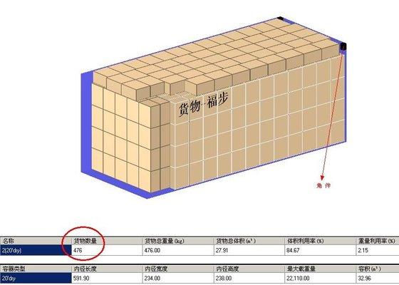 loadmaster装箱大师图2