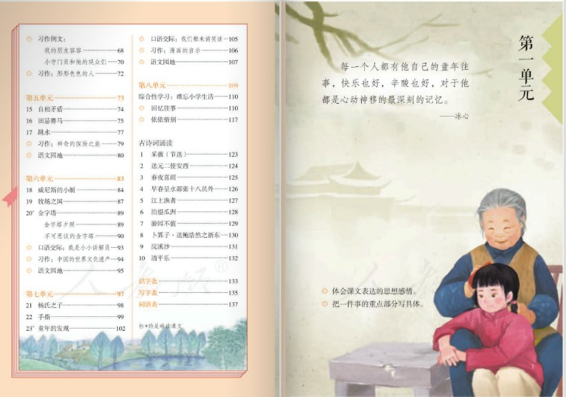 语文五班级下册人事教育版电子讲义图4